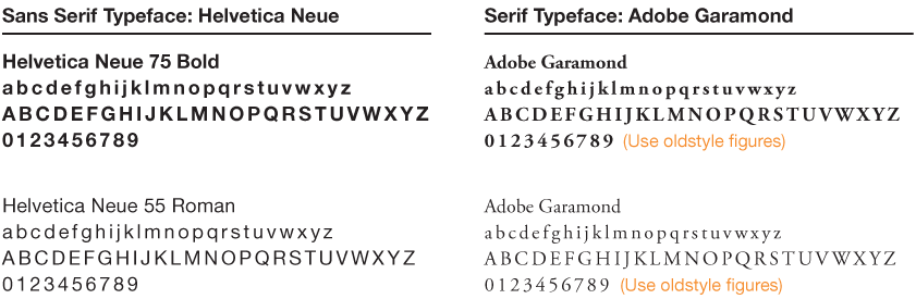 Fermilab | Graphics Standards at Fermilab | Fonts