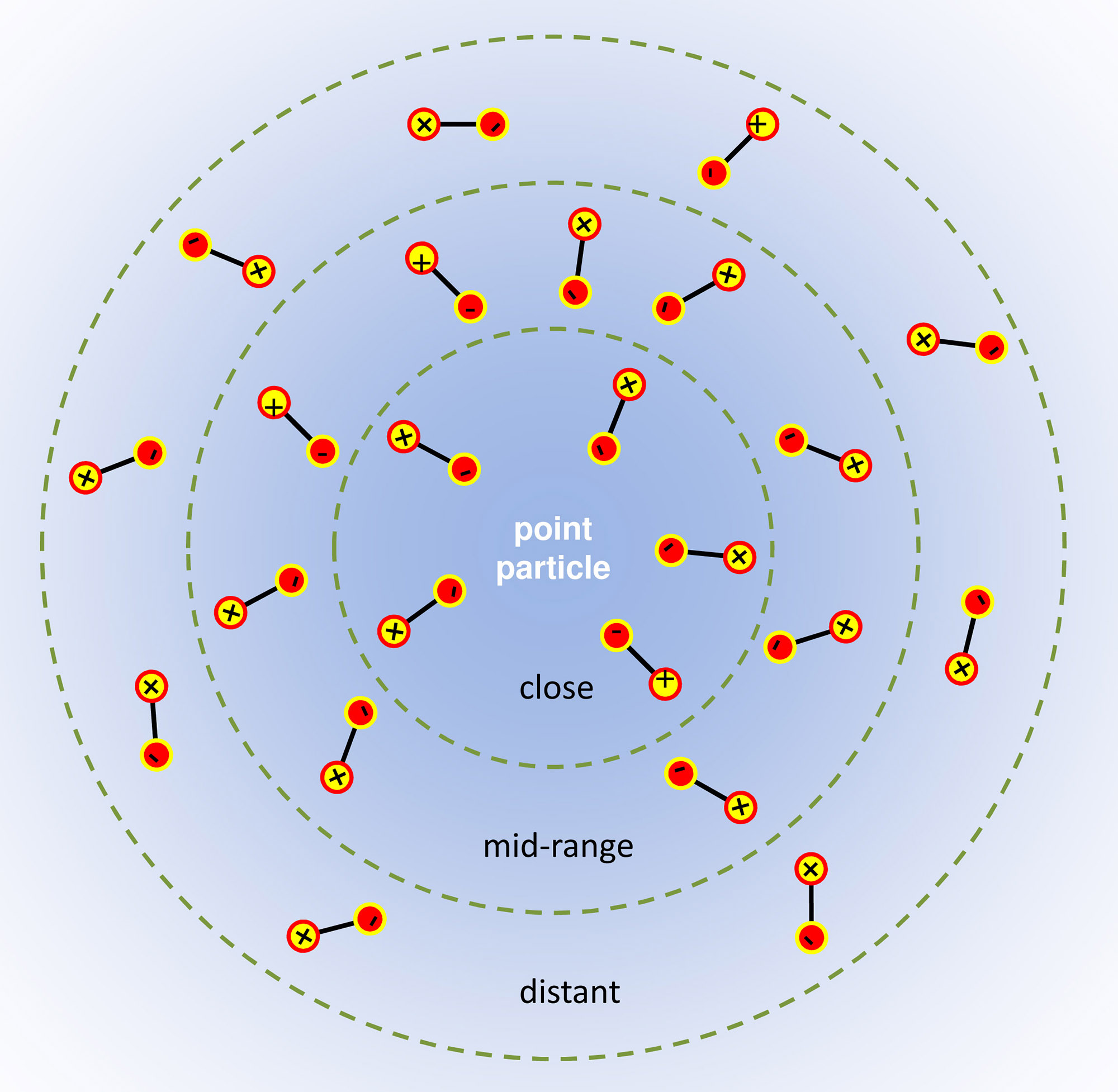 image gallery electron particle