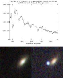 SDSS graph