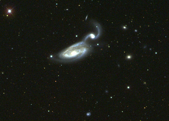 an analysis of different galaxies Get an answer for 'how many galaxies are there in the universe' and find homework help for other science questions at enotes.
