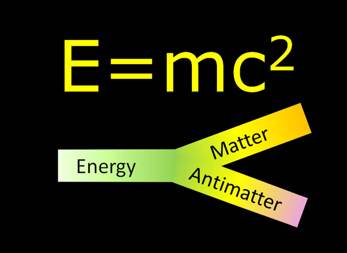 the sources and uses of antimatter Antimatter: antimatter, substance composed of subatomic particles that have the mass, electric charge, and magnetic moment of the electrons, protons, and neutrons of ordinary matter but for which the electric charge and magnetic moment are opposite in sign.