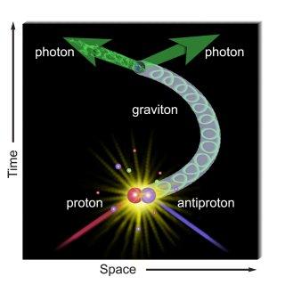 Black Hole Theory & Hawking Radiation